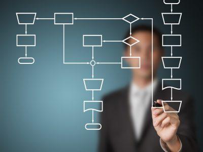 Algoritmo é desafio para sucesso da Indústria 4.0