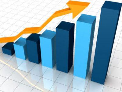 Goiás é primeiro no País em crescimento industrial